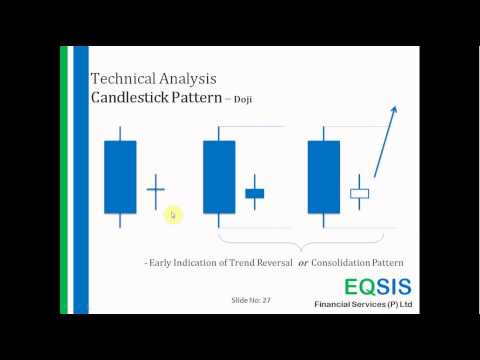 Fundamentals of Stock trading Recall Activity   Part A