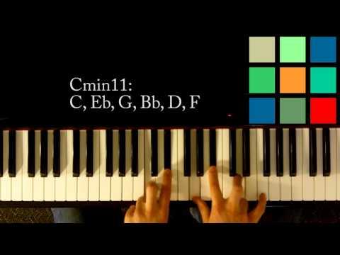 Piano Chords: C Chords