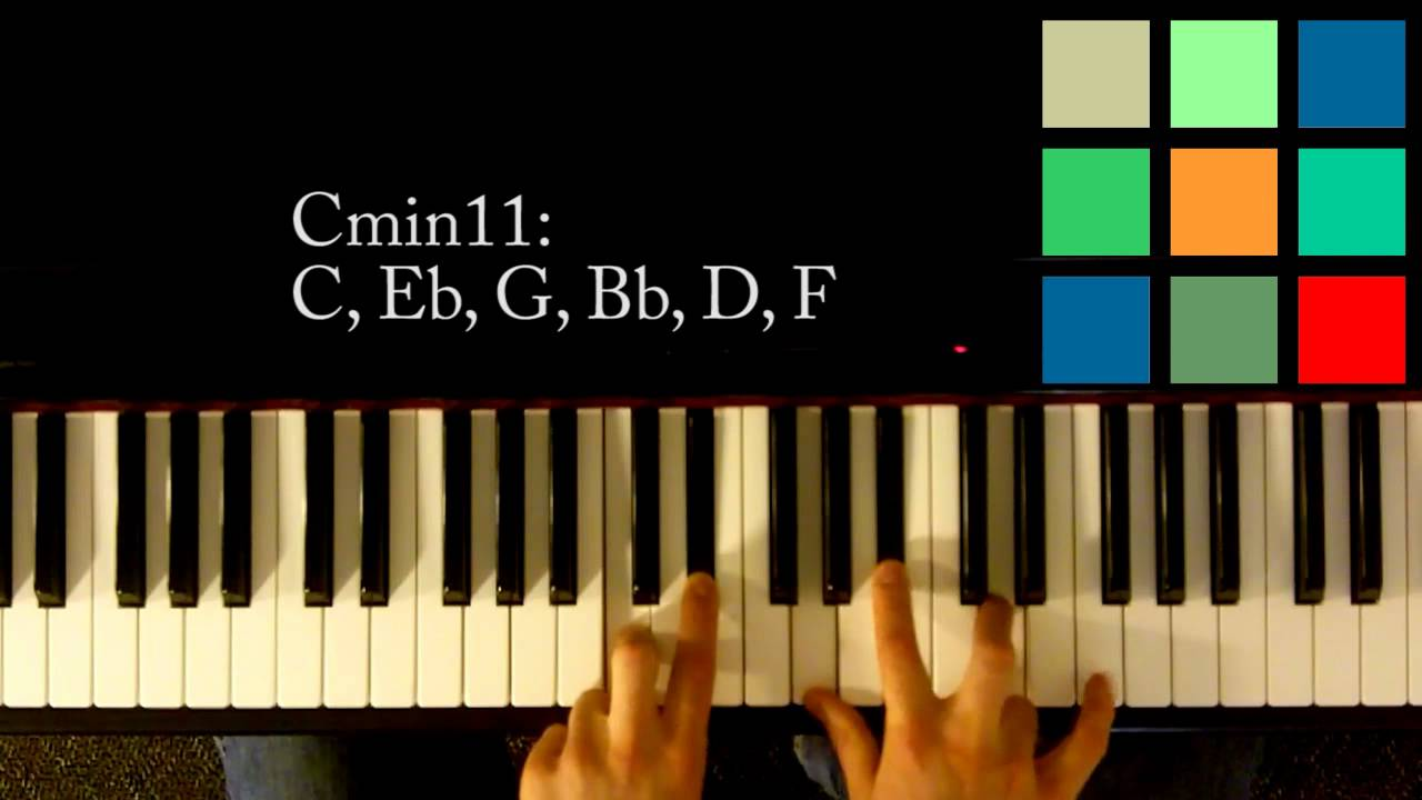 Piano Chords: C Chords - YouTube