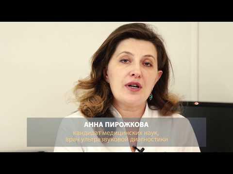 УЗИ органов малого таза Челябинск