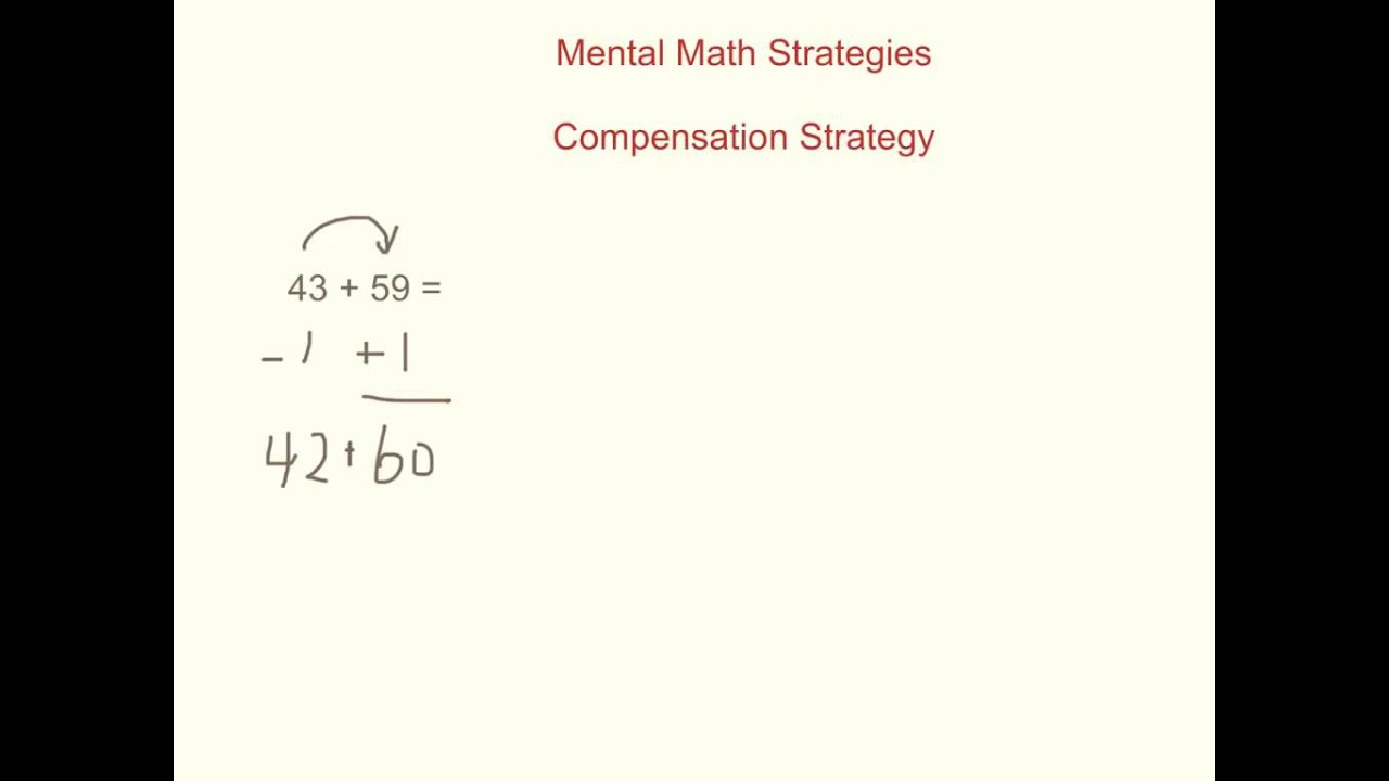 Compensation Strategy: Mental Math - YouTube