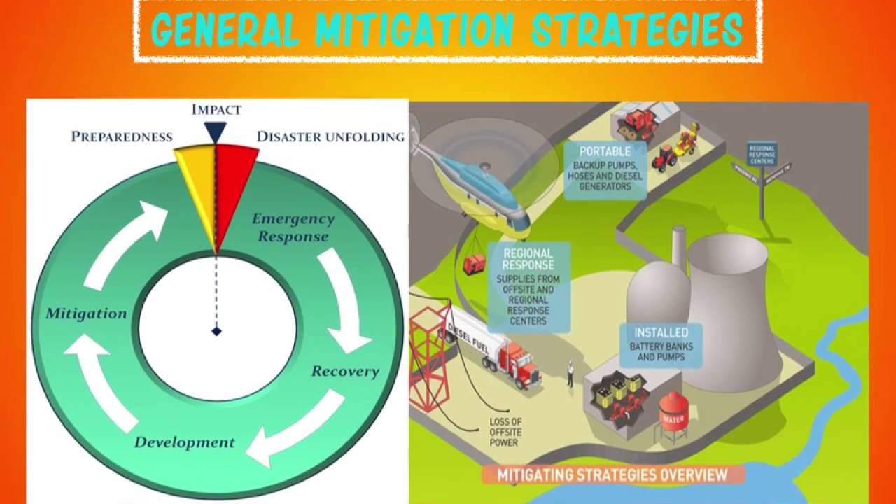 Mitigation Techniques For Natural Disasters