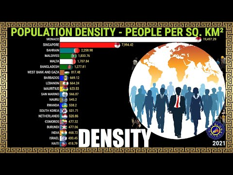 Most Densely Populated Countries the World