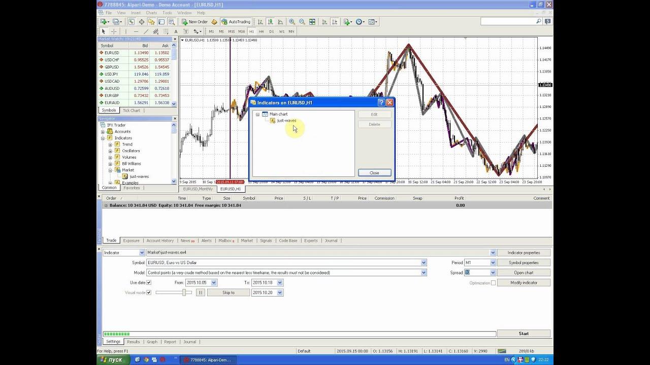 Wave Indicator Mt4 Just Waves V 1 2 2015 05 05 Youtube