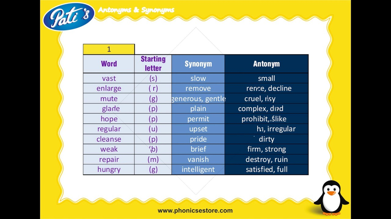 MARRS Spelling Bee | Synonyms & Antonyms | Books