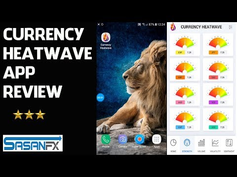 CURRENCY HEATWAVE REVIEW