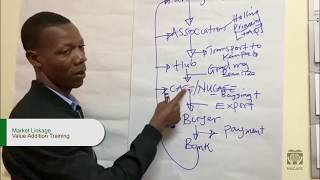 Coffee Market Linkage - (Factory) Coffee Value Addition Training