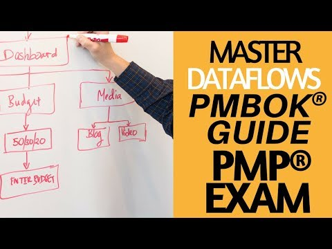 PMBOK Guide Mainline V6 PMP Exam/CAPM Study Dataflows - Save HOURS!