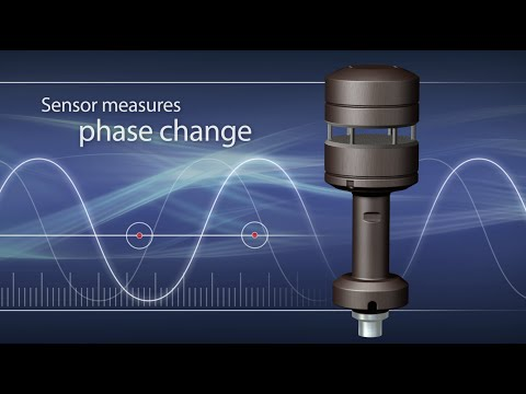 FT Technologies - Ultrasonic wind sensors