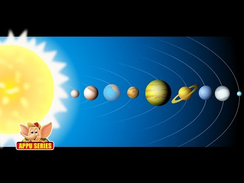 Learn About Planet Earth - Hydrosphere