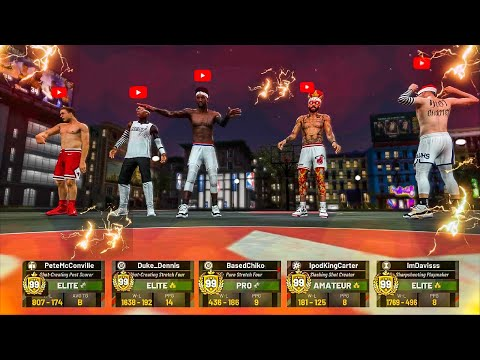 This is what happens when 5 YOUTUBERS play NBA 2K19 at the same time. The best DEMIGOD BUILD 2K19!