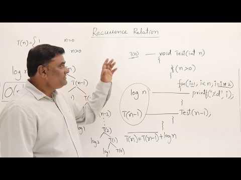 2.1.3 Recurrence Relation (T(n)= T(n-1) + log n) #3
