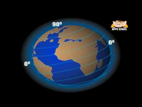 Learn about planet earth in kannada latitude and logitude youtube learn about planet earth in kannada latitude and logitude gumiabroncs Choice Image