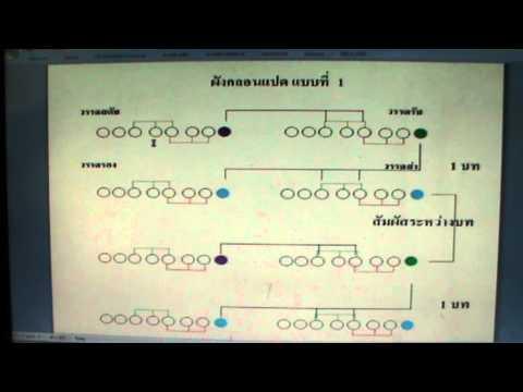 บทครูกลอนแปดแบบที่1