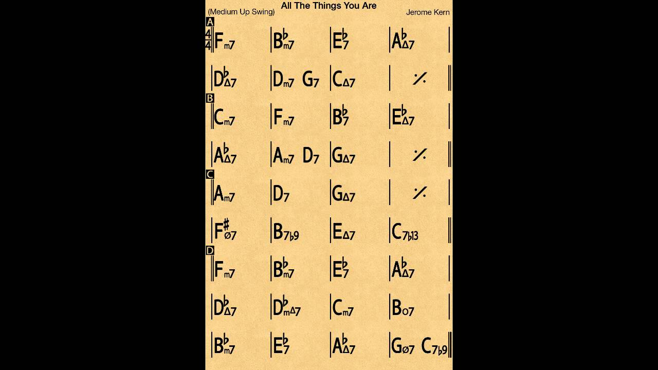 Learn sheet music software