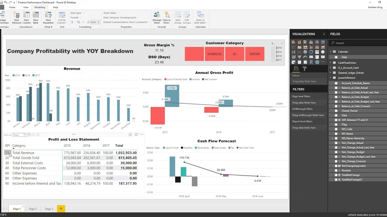 Year Over Year (YOY) Comparisons in Power BI - YouTube