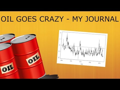 Oil Trading And Huge Volatility - My Trading Journal #4
