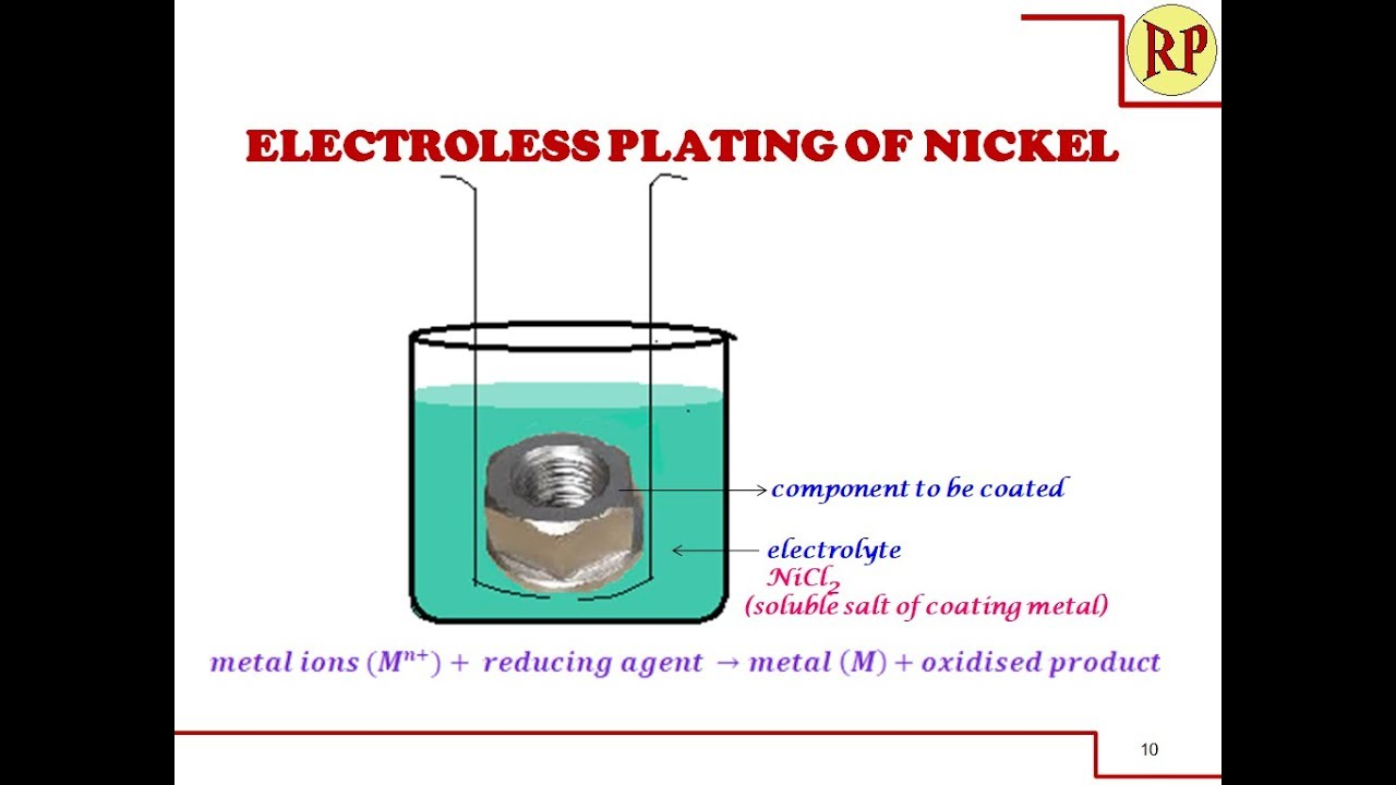Electroless plating process/Electroless deposition: Corrosion Control