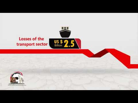 Motion graphics 1: Yemen Economy Indicators Collapse - Under the Houthi Coup