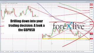 Forex Education: Drilling down into your trading decisions