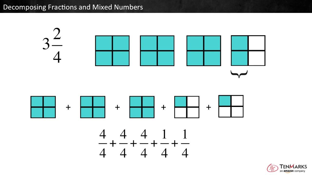 hight resolution of Add \u0026 Subtract Fractions - Grade 4 (videos