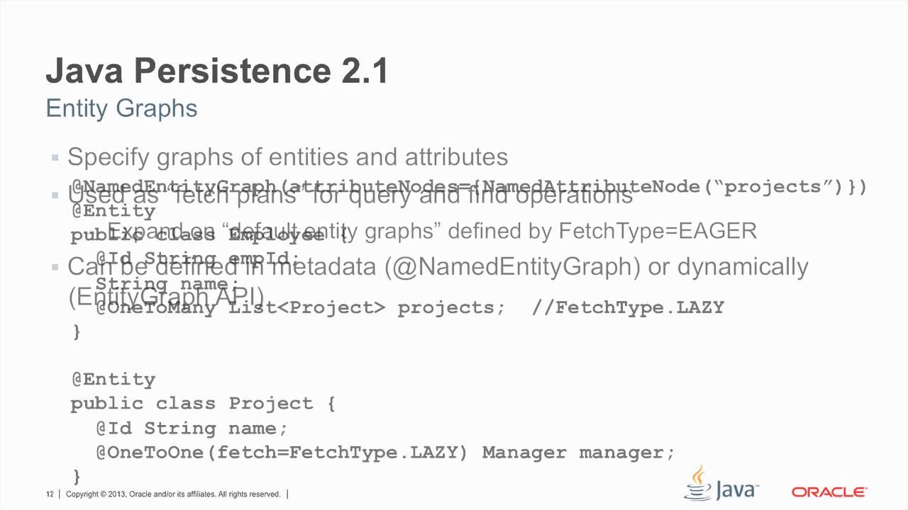 Java Persistence Api 2 1 Youtube