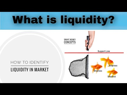 Liquidity in forex   How to identify liquidity   How banks trade   Simple forex strategy