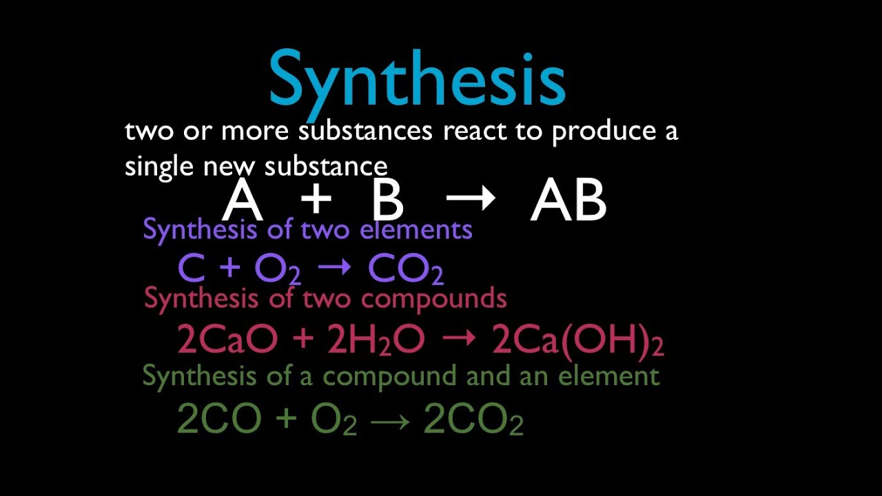 Synthesis Reactions YouTube – Worksheet 2 Synthesis Reactions