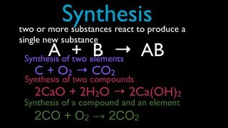 principles of retrosynthesis This course will introduce and discuss the basic principles of polymer chemistry.