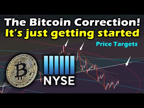 Bitcoin Price Dropping! BTC Price Targets For Drop \u0026 Pump. US Stock Market NYSE - Technical Analysis