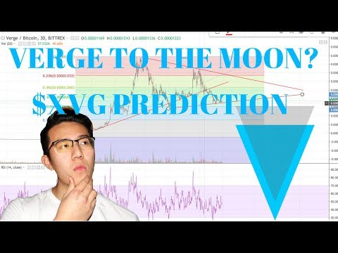 *URGENT* Verge Coin $XVG Trading Recommendation | *BUY RIGHT NOW* | Verge Coin Prediction