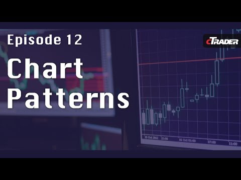 Chart Patterns - Learn to Trade Forex with cTrader episode 12