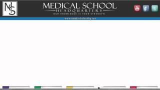 Prescription Writing 101 | MedicalSchoolHQ.net