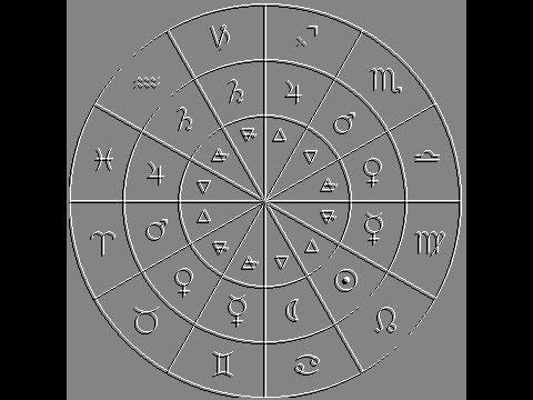 מהו הגלגל האסטרולוגי החדש? סרטון קצר נוסף...