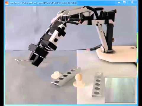 Telerobotics    (Tele-Robótica)  www.robix.com 2015-09-26