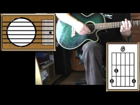 The Mighty Quinn - Manfred Mann / Bob Dylan - Acoustic Guitar Lesson (easy)