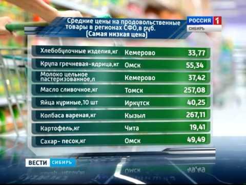 В Сибири сравнили цены на мясо, хлеб и молоко