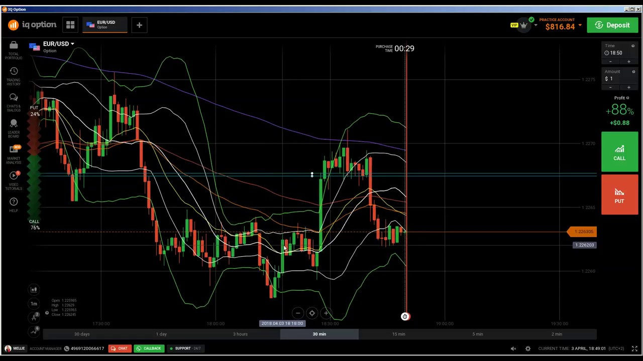Forex price action scalping ea