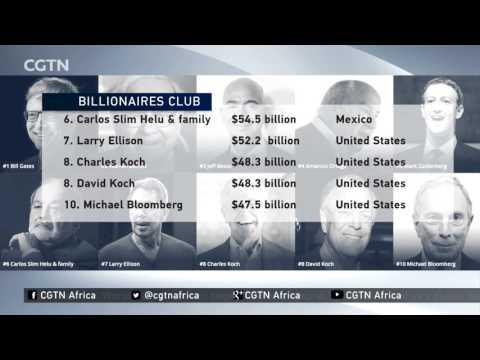 Billionaires Club: Top 20 billionaires have a combined net worth of $938.4 billion
