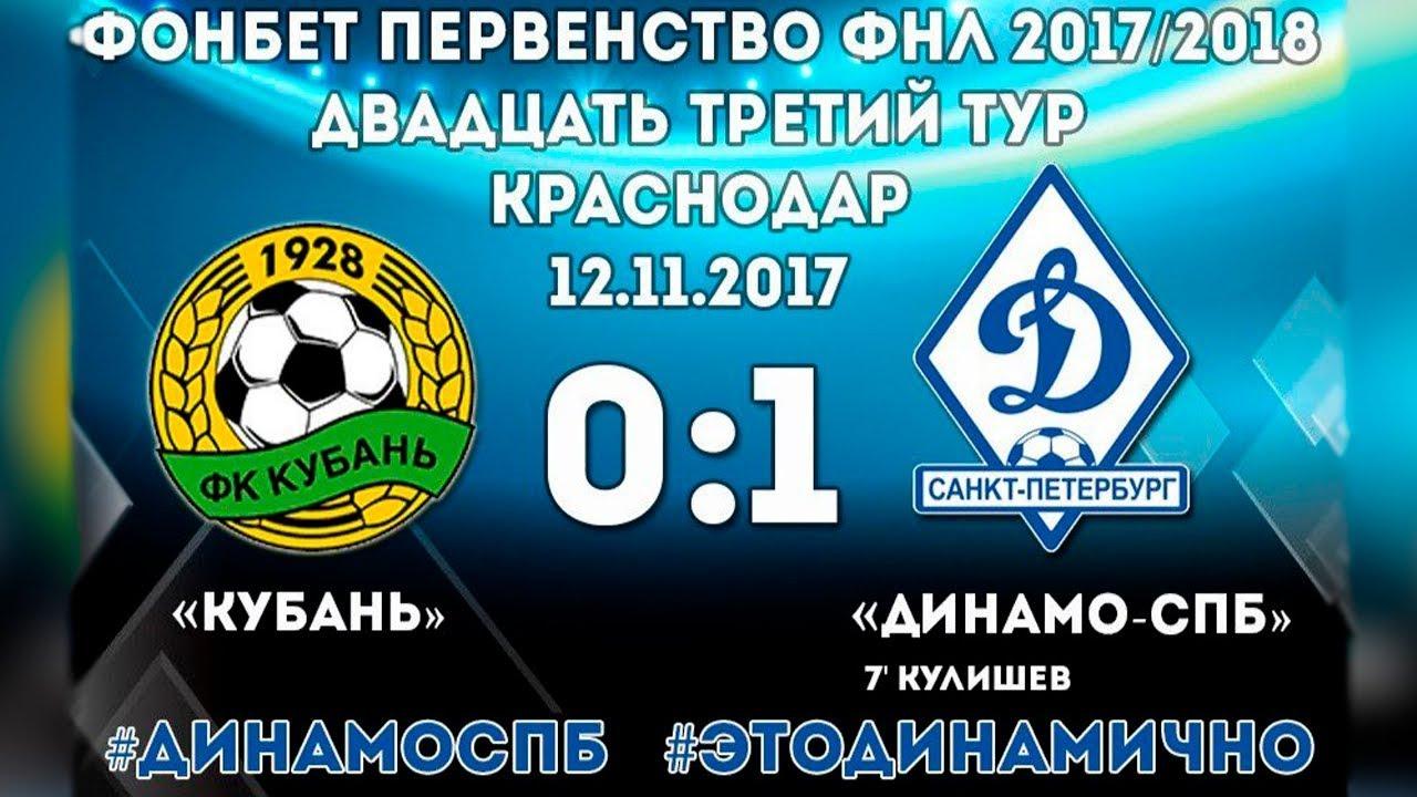 Кубань - Динамо Санкт-Петербург 0:1 видео