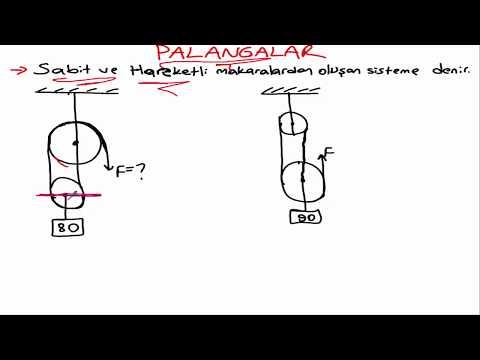 Basit Makineler (Makaralar) - 8.sınıf (YENİ SİSTEM)