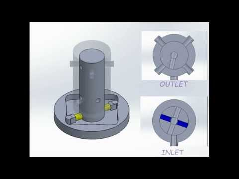 Distributor Type Fuel Injection Pump - Working and Animation