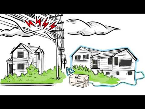 Home Standby Generator Systems by Champion Power Equipment