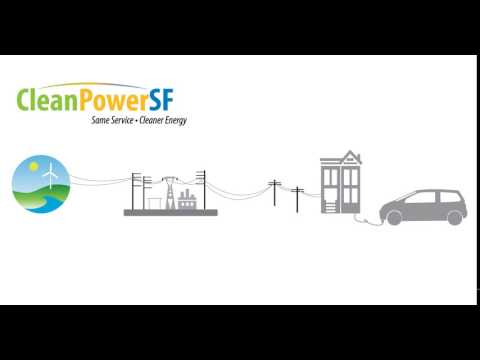 Clean Energy for your EV
