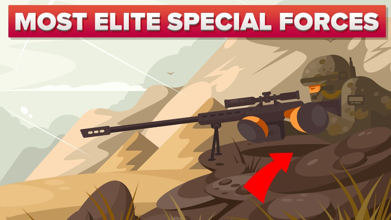 What Are The MOST ELITE Special Forces in the World?