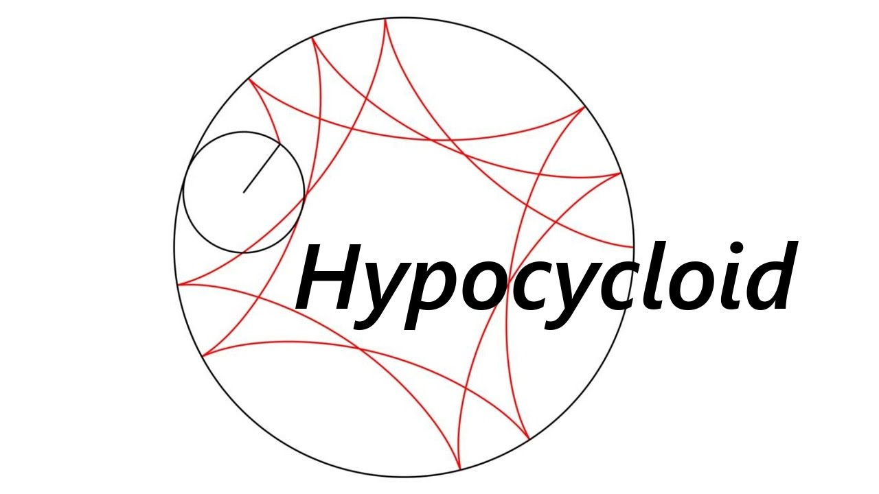 Running Circles Around Circles: Part 1: Hypocycloid Proof