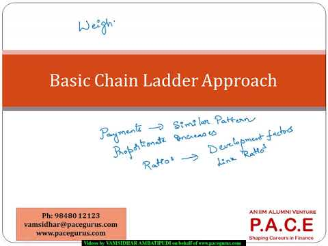 Run Off Triangles Basic Chain Ladder Approach
