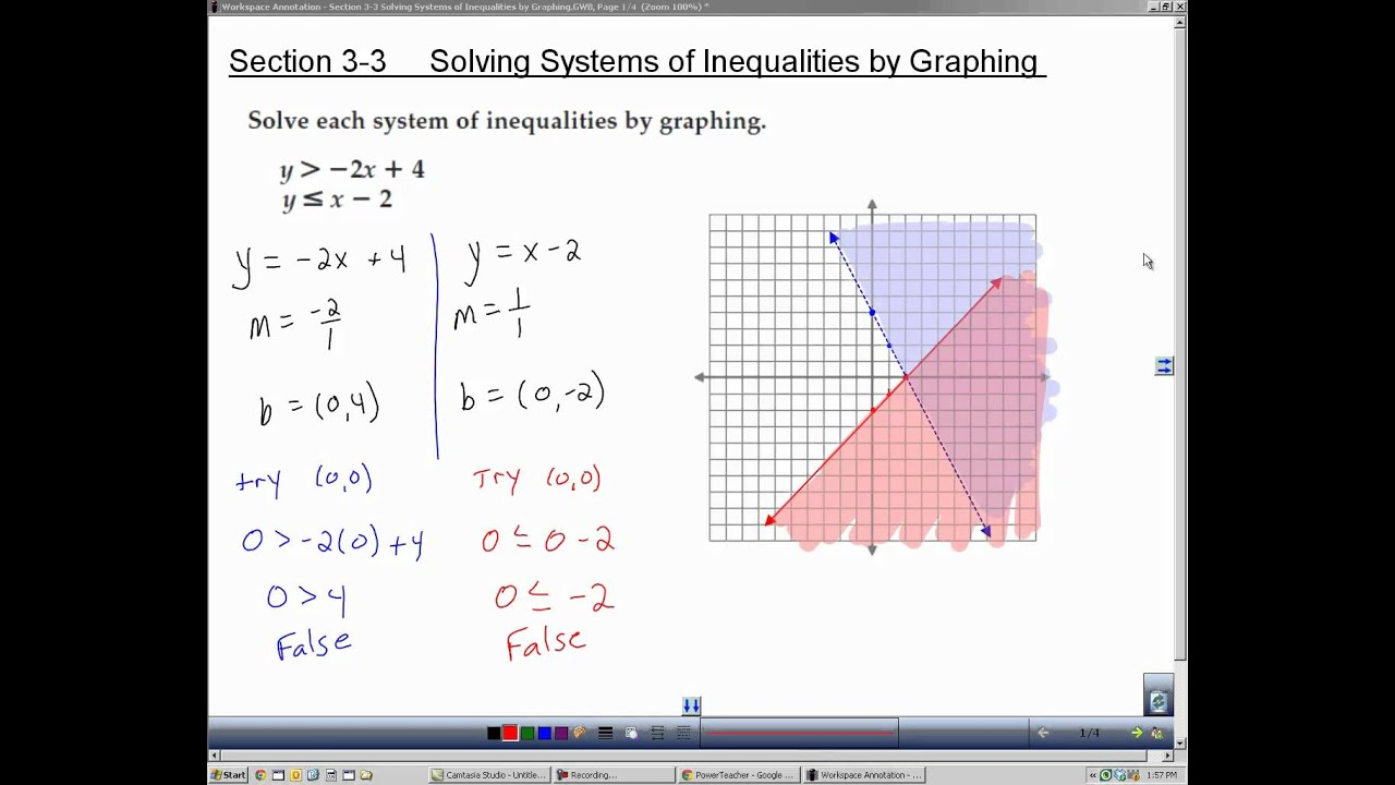 Algebra 2 Section 3 3 Solving Systems of Inequalities by Graphing ...