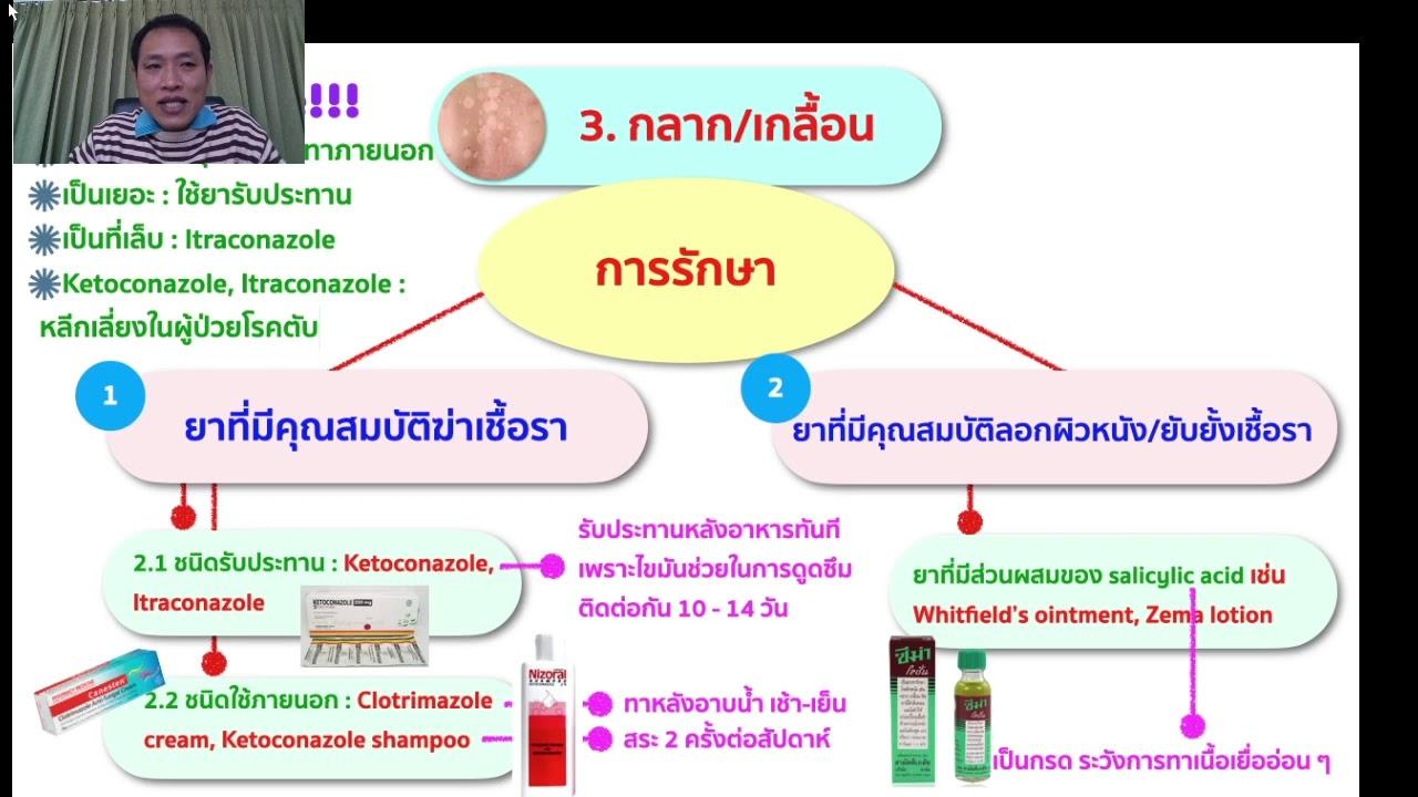 3_ยารักษาโรคผิวหนัง_กลากเกลื้อน