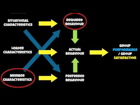 A2 Pe Sp Psych Multi Dimensional Model Of Leadership Youtube